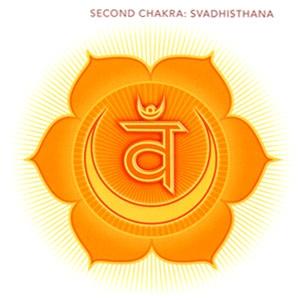 Swadhishthana Chakra
